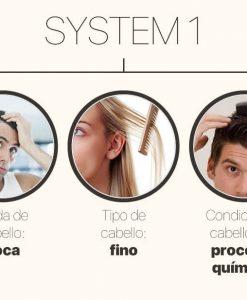 recomendaciones-Nioxin-SYSTEM1