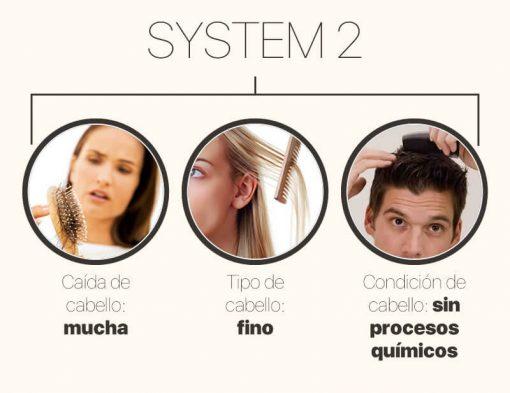 recomendaciones-Nioxin-SYSTEM2