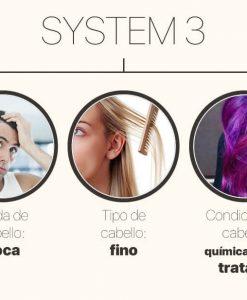 recomendaciones-Nioxin-SYSTEM3