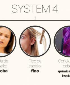 recomendaciones-Nioxin-SYSTEM4