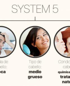 recomendaciones-Nioxin-SYSTEM5