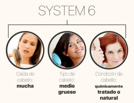recomendaciones-Nioxin-SYSTEM6