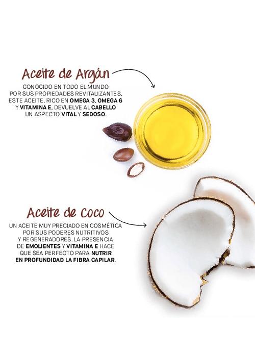 Yellow Nutritive Ingredientes Sedeca de Honduras