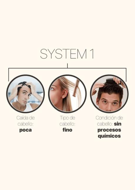 Nioxin System 1 Sedeca de Honduras