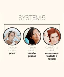 Nioxin System 5 Sedeca de Honduras